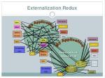 externalization redux