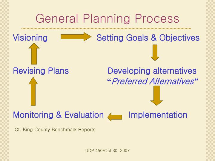 general planning process n.