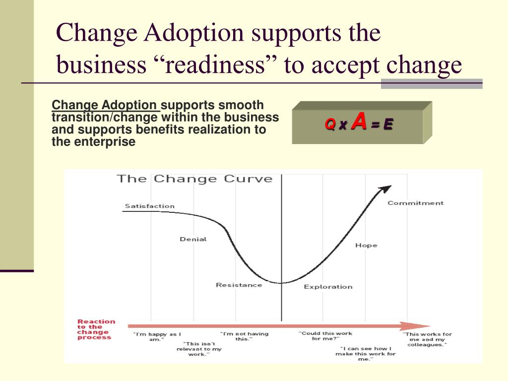 "Change Adoption supports the business ""readiness"" to accept change"