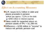 effect on accounting measures