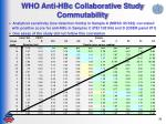 who anti hbc collaborative study commutability