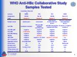 who anti hbc collaborative study samples tested