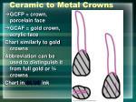 ceramic to metal crowns
