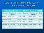costs of care infectious vs non communicable disease