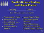 parallels between teaching and clinical practice