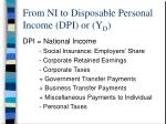 from ni to disposable personal income dpi or y d