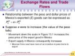 exchange rates and trade flows2
