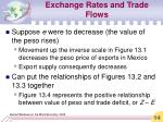 exchange rates and trade flows3