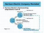 harrison electric company revisited22