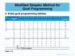 modified simplex method for goal programming78