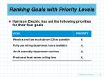 ranking goals with priority levels66