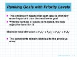 ranking goals with priority levels67