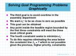 solving goal programming problems graphically74