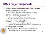 cdn s major components