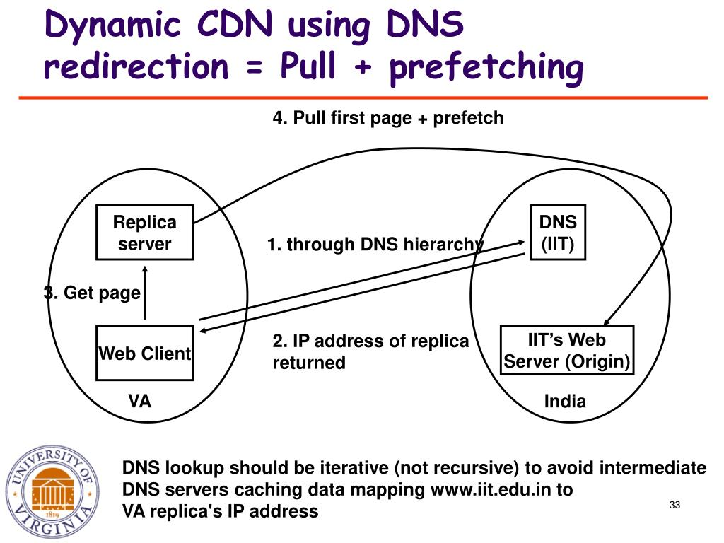 the domain name system dns This is an animated dns tutorial showing what a dns server is and how it works it explains the different levels of dns, such as the resolver, root server, d.
