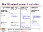 new dcs network services applications