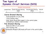 two types of dynamic circuit services dcs