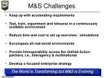 m s challenges