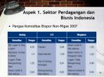 aspek 1 sektor perdagangan dan bisnis indonesia51