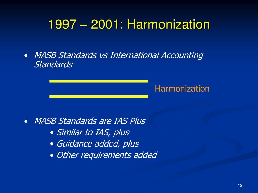 1997 – 2001: Harmonization