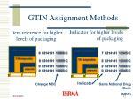 gtin assignment methods