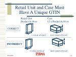 retail unit and case must have a unique gtin