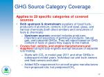 ghg source category coverage