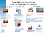 smart grid and clean energy potential ghg reduction pathways
