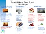 smart grid and clean energy technologies