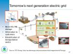 tomorrow s next generation electric grid