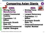 comparing asian giants