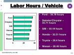 labor hours vehicle