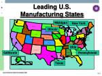 leading u s manufacturing states