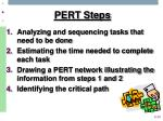 pert steps