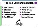 top ten us manufacturers