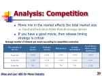 analysis competition