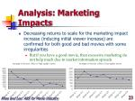 analysis marketing impacts23