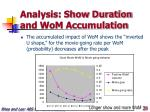 analysis show duration and wom accumulation