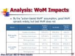 analysis wom impacts