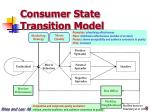 consumer state transition model