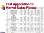 test application to market data fitness