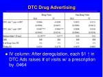 dtc drug advertising29