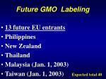 future gmo labeling