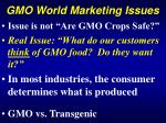 gmo world marketing issues