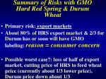 summary of risks with gmo hard red spring durum wheat