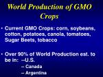 world production of gmo crops