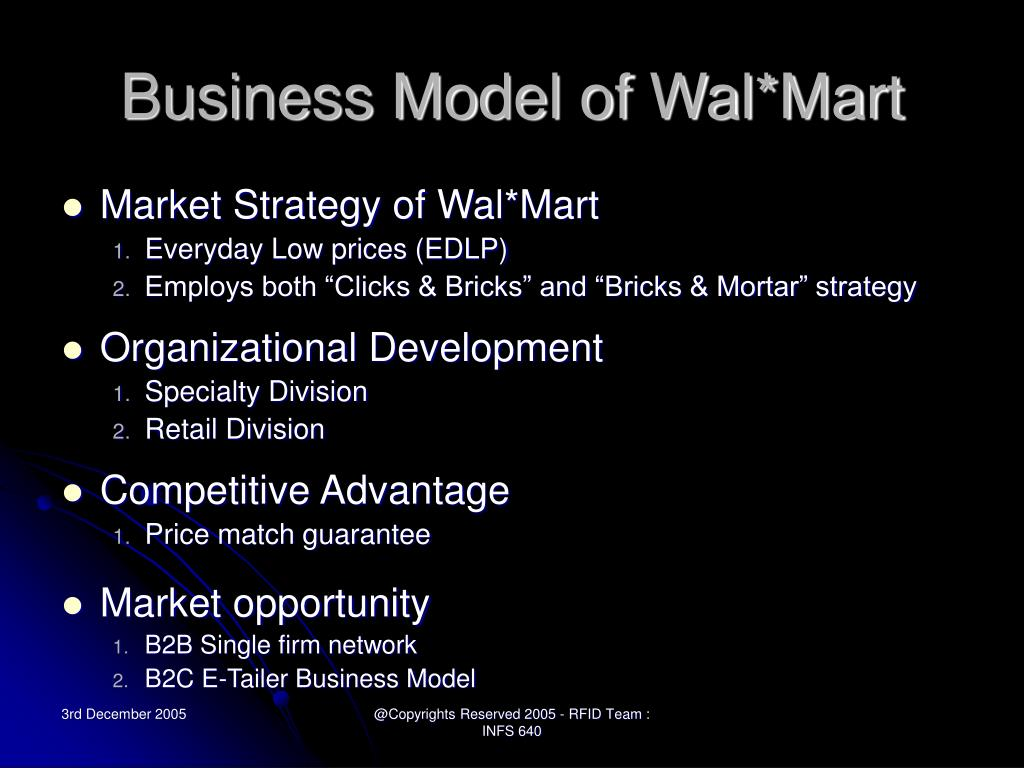 Business Model of Wal*Mart