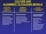 culture and alignment to policing models12
