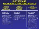 culture and alignment to policing models14