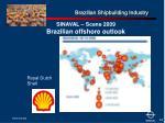 brazilian shipbuilding industry14